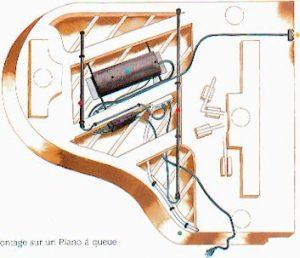 Dampp-Chaser dans piano à queue